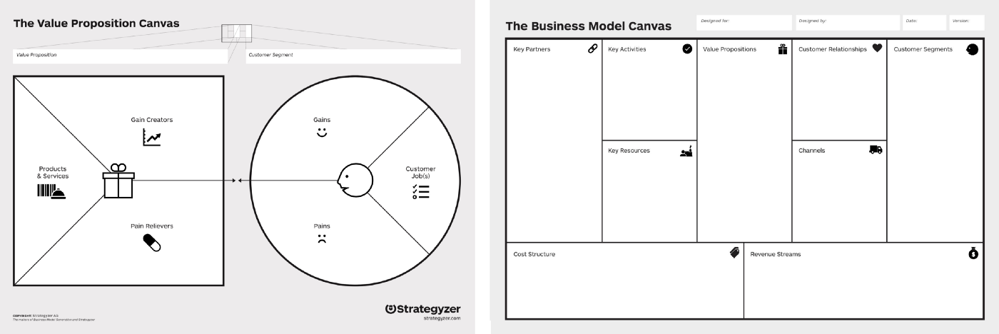 Value Proposition canvas et business model canvas